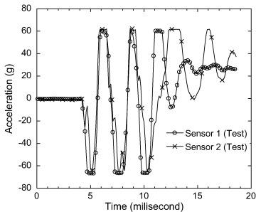 Module packaging effects on MEMS airbag sensor performance