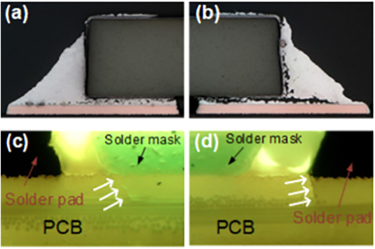 Effect of PCB cracks on thermal cycling reliability of