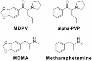 MDPV and α-PVP use in humans: The twisted sisters