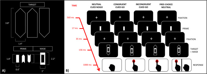 Effects of intentionality and subliminal information in free-choices