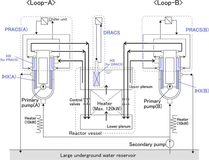 Hx Chiller 300 Wiring Diagram Wiring Diagrams Schematics