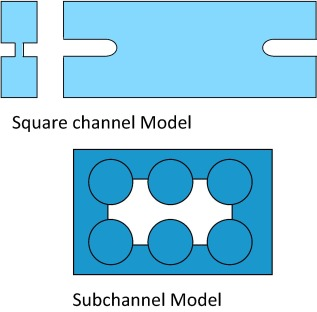A review of sub-channel thermal hydraulic codes for nuclear