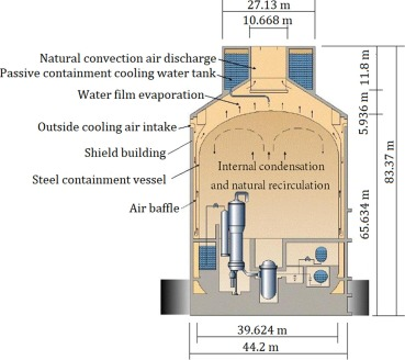Seismic performance of base-isolated AP1000 shield building