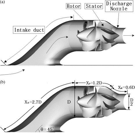 Numerical Flow And Performance Analysis Of Waterjet Propulsion System Sciencedirect