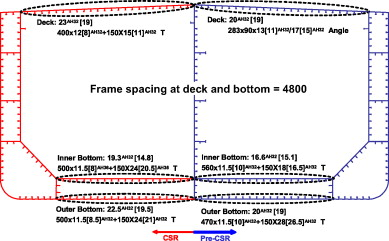 Lateral pressure effects on the progressive hull collapse behaviour
