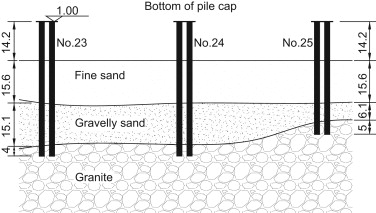 Progressive collapse of a drilled-shaft bridge foundation
