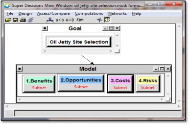 Environmental site selection for oil jetty using the