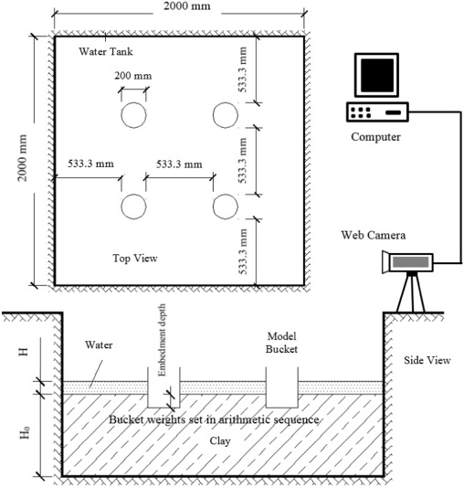 Buoyancy force on shallow foundations in clayey soil: An
