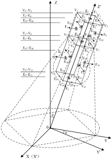 Ga Welding Equipment Diagram