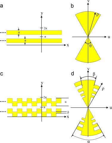 Analysis of a log periodic nano-antenna for multi-resonant broadband