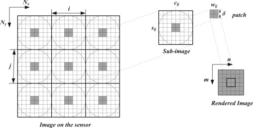 Reconstruction of refocusing and all-in-focus images based