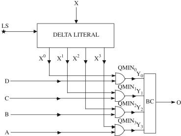All-optical quaternary circuits using quaternary T-gate