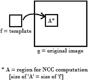 Implementation and analysis of template matching for image 2 procedure maxwellsz