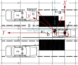 A blind spot detection and warning system based on