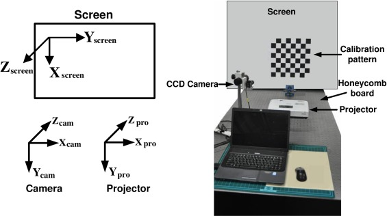Opencv Projector Calibration