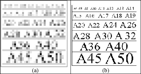 Geometric Super-resolution using Negative Rect Mask