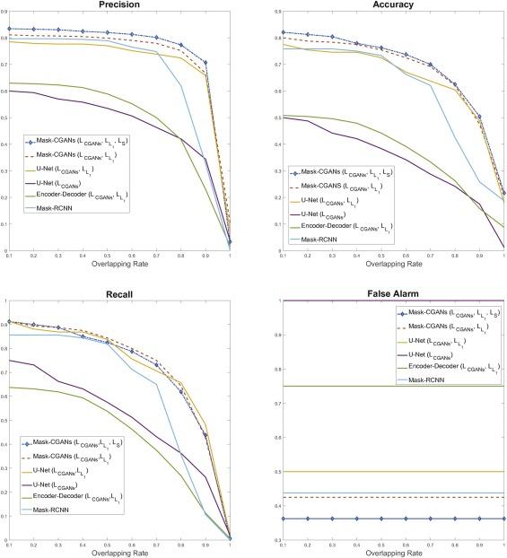 Concealed object segmentation in terahertz imaging via adversarial