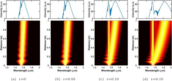 Ultra-broadband continuum generation in silica based