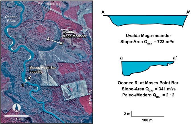 Image result for megameander paleochannels of the southeastern United States