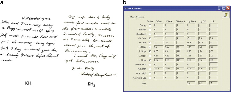 Role of automation in the examination of handwritten items