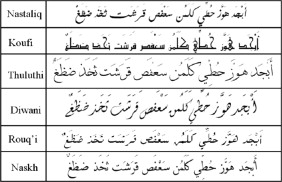 The optical character recognition of Urdu-like cursive