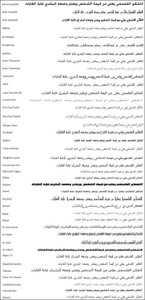 KAFD Arabic font database - ScienceDirect
