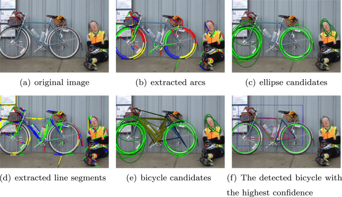 High-precision bicycle detection on single side-view image based on
