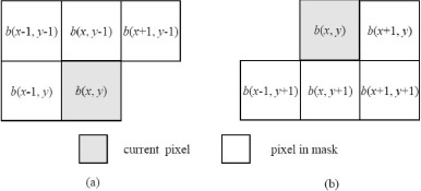The connected-component labeling problem: A review of state