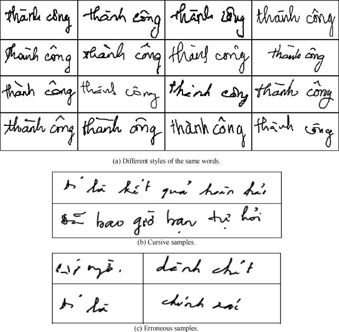 A Database Of Unconstrained Vietnamese Online Handwriting And