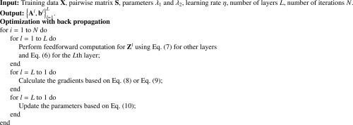 Pairwise based deep ranking hashing for histopathology image
