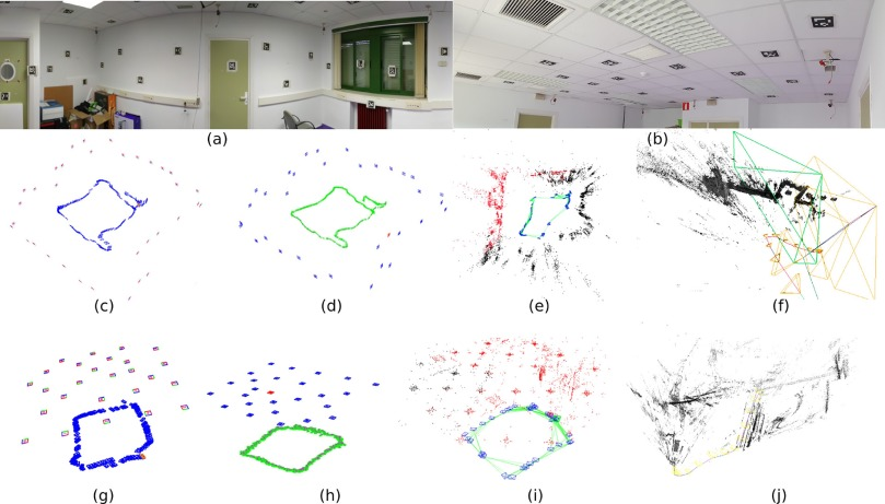 SPM-SLAM: Simultaneous localization and mapping with squared