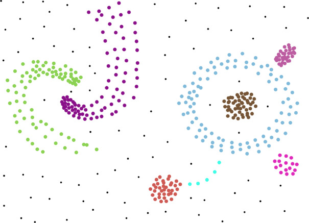 CutESC: Cutting edge spatial clustering technique based on proximity