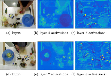 Fine-grained Action Segmentation using the Semi-Supervised