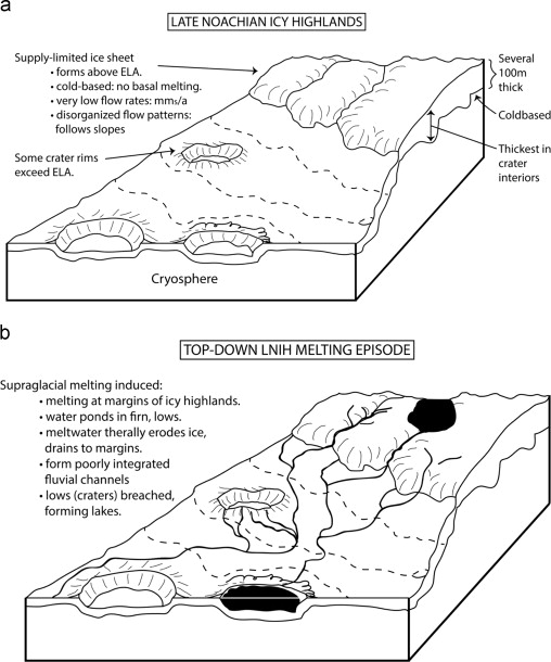 Glaciation in the Late Noachian Icy Highlands: Ice accumulation