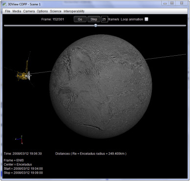 Science data visualization in planetary and heliospheric contexts
