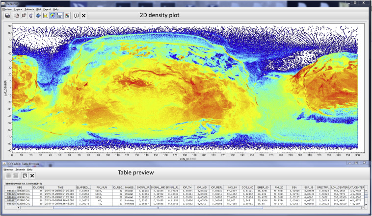 VESPA: A community-driven Virtual Observatory in Planetary