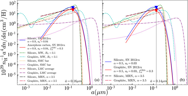 Dust extinction towards the type Ia supernova 2012cu in NGC