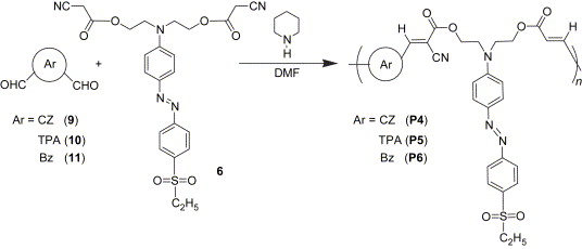 New Hyperbranched Polymers Containing Second Order Nonlinear