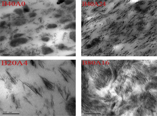 Interfacial structure and performance of rubber/boehmite