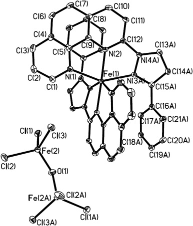 Highly Active And Trans 14 Specific Polymerization Of 13 Butadiene