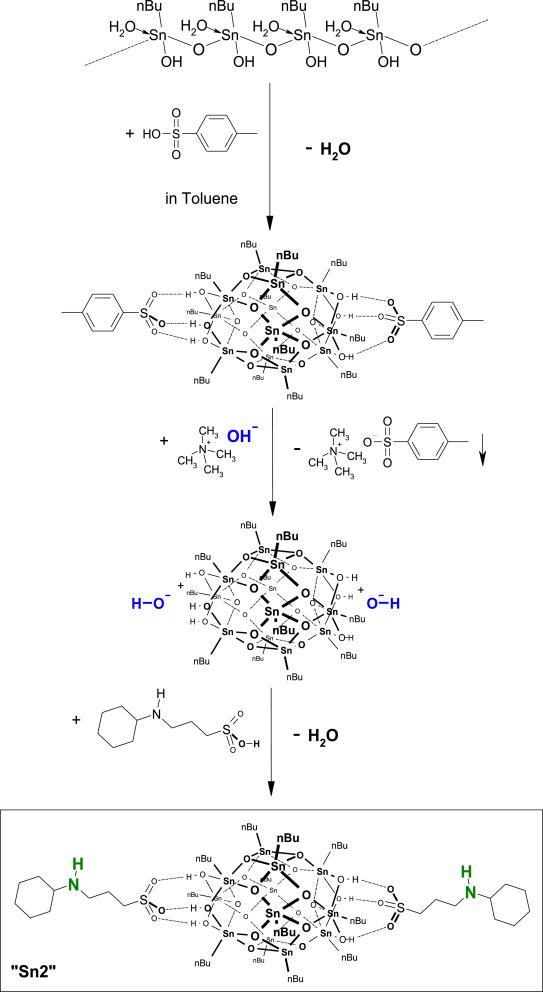Tin Based Super Poss Building Blocks In Epoxy Nanocomposites With