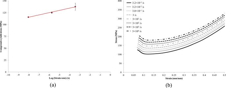 scratch diagram wiring diagram database Node Diagram quantitative modeling of scratch induced deformation in amorphous supreme court diagram download full size image