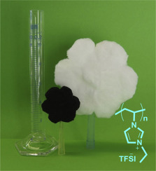 Poly(ionic liquid)s for enhanced activation of cotton to