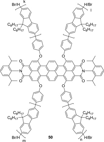 Advances In The Controlled Polymerization Of Conjugated Polymers