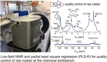 Compact low-field NMR spectroscopy and chemometrics: A tool box for