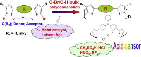Exploring functionalized polythiophene derivatives based on