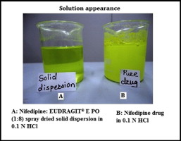 Is Meth Water Soluble - Water Ionizer