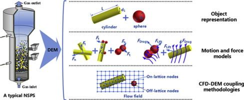 modelling of soil structure interaction kolr v nemec i
