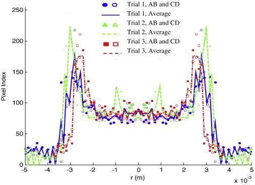 Using micro-ct to investigate nanofluid droplet sorption in