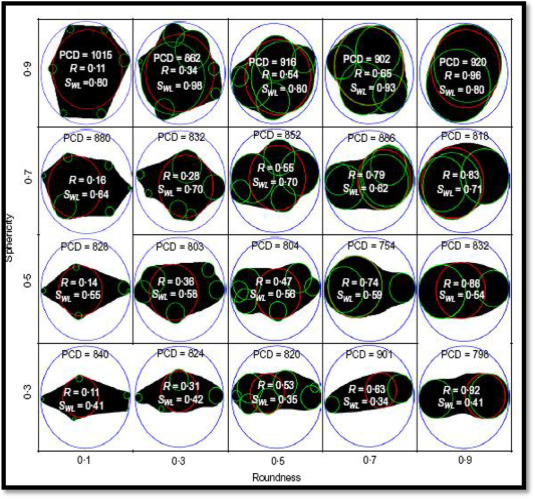 098cb830488 A review on the angle of repose of granular materials - ScienceDirect